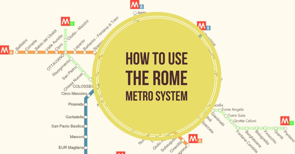 Complete Guide To The Rome Metro Subway Map An American In Rome